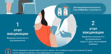vaccine_OTPR